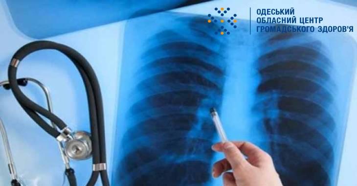 Стигматизація хворих на туберкульоз: наслідки для людини та шляхи вирішення проблеми